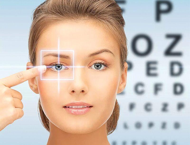 Рейтинг лучших офтальмологических клиник Перми в 2021 году