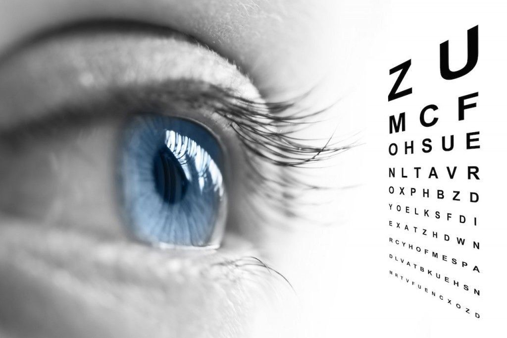 Лучшие офтальмологические клиники Крыма в 2020 году