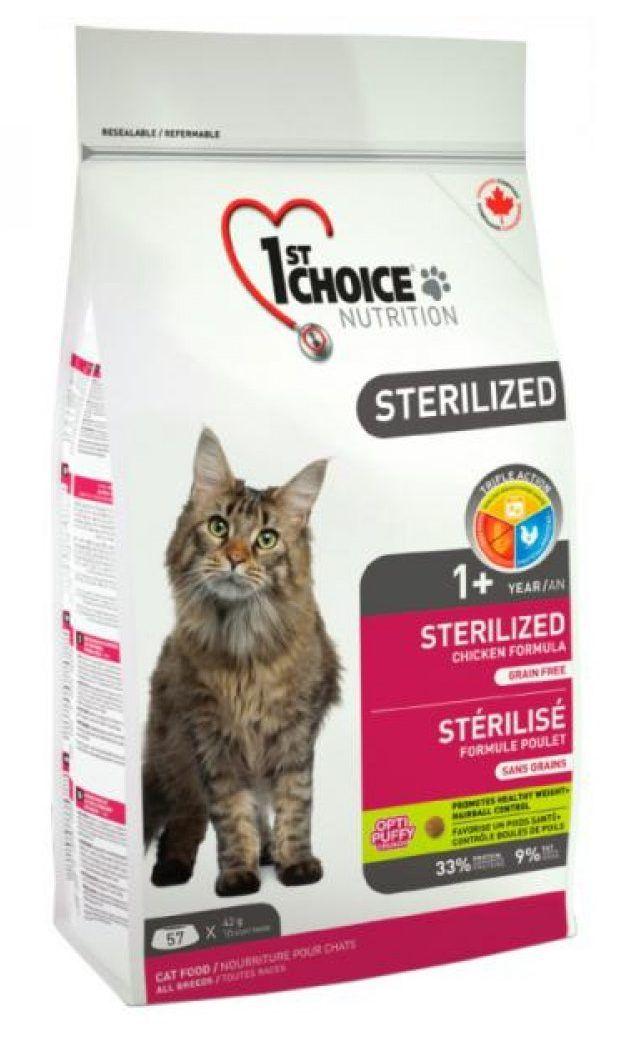 Сухие корма для кастрированных кошек премиум класса список