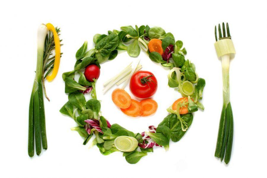 Рейтинг лучших вегетарианских заведений Перми в 2020 году