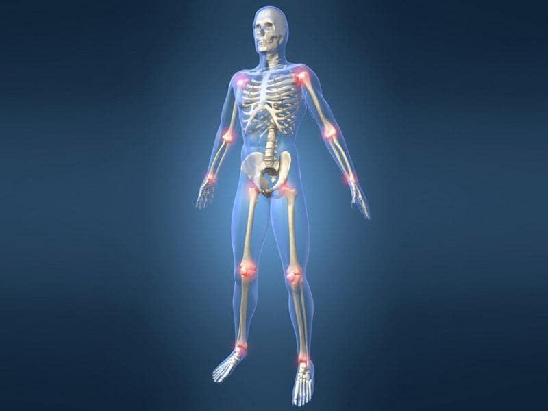 Лучшие таблетки от боли в суставах и мышцах описание средств