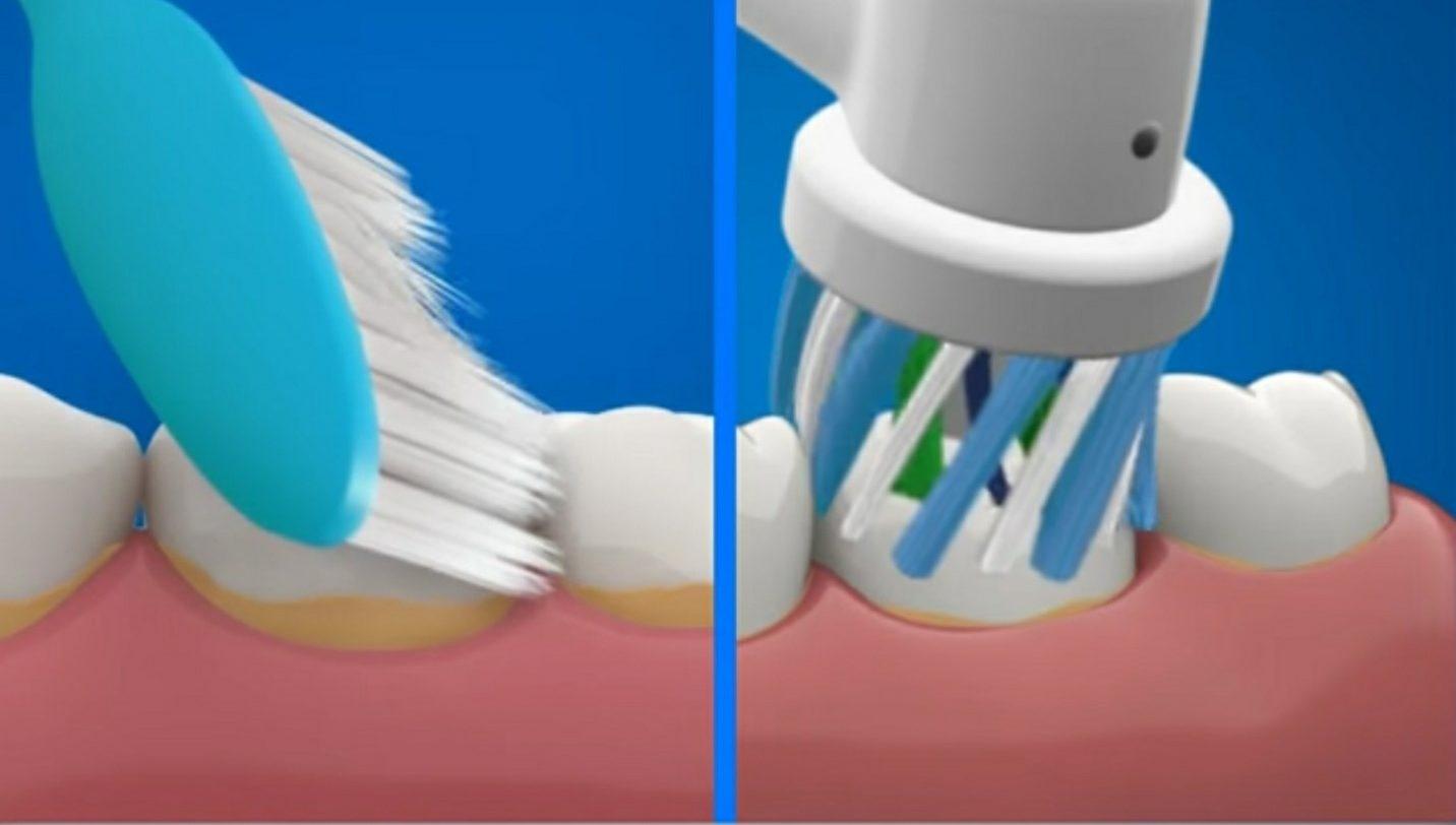 Рейтинг лучших зубных щеток на 2020 год