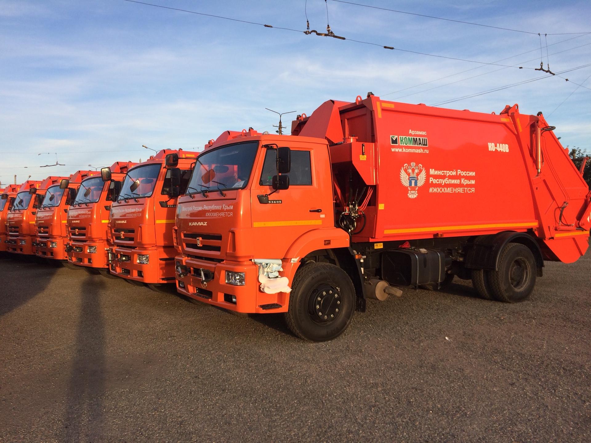 Рейтинг лучших мусоровозов на 2020 год