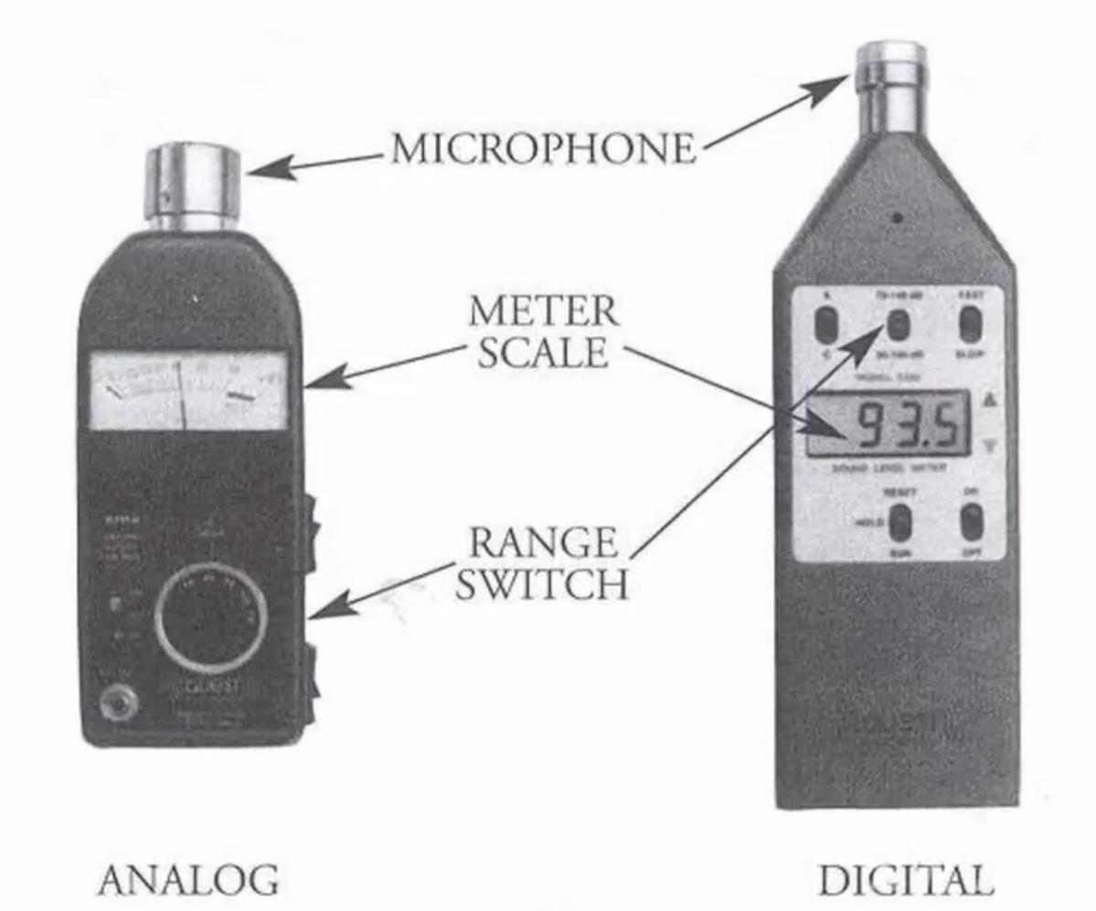 Лучшие измерители уровня звука (шумомеры) в 2020 году