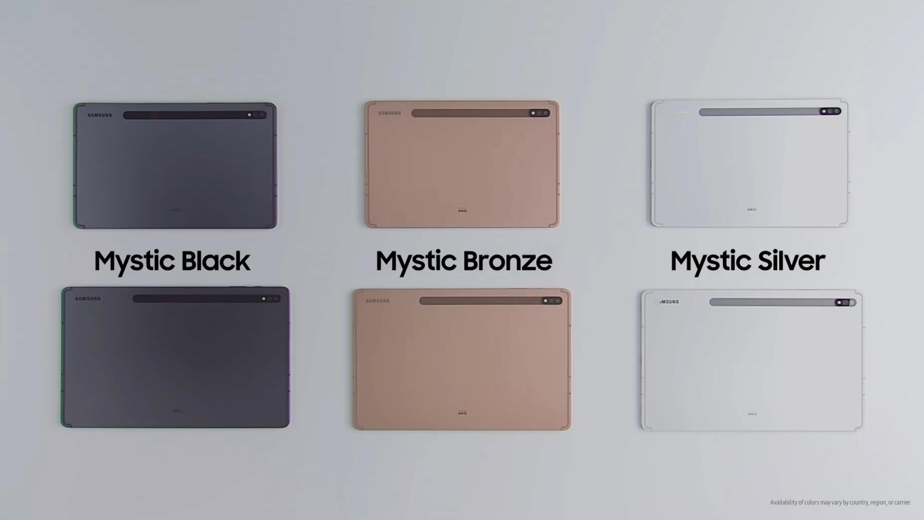 Обзор планшетов Samsung Galaxy Tab S7 и S7+